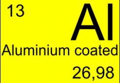 Aluminum-coated fibers