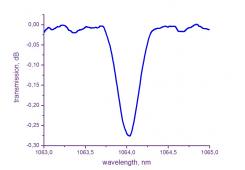ВБР для стабилизации длины волны