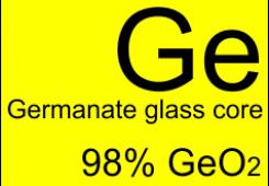 Germanate glass core fiber GDF-MM-8/125-98