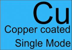 Copper-coated single-mode optical fibers