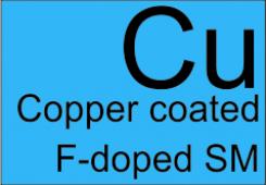 Copper-coated F-doped single-mode optical fibers